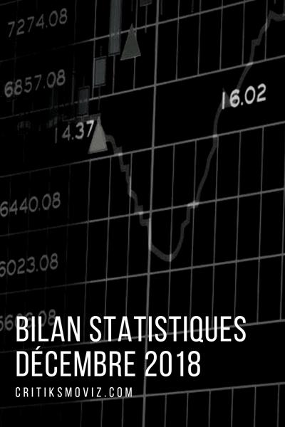 Bilan Statistiques Décembre 2018