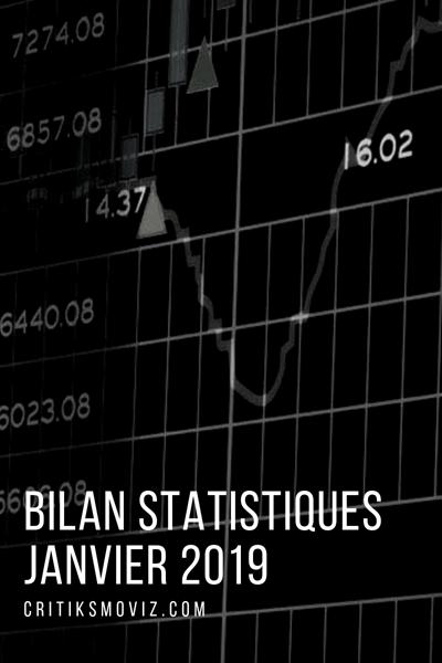 Bilan Statistiques Janvier 2019