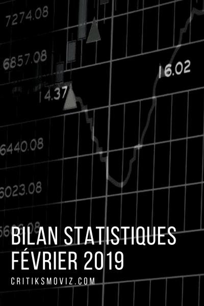 Bilan Statistiques Février 2019