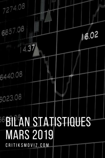 Bilan Statistiques Mars 2019